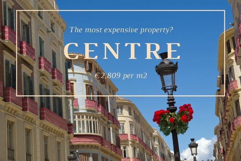Calle Larios with the most expensive property in Malaga